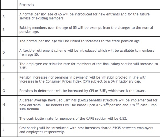 Employers' proposals, now going forward